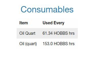 bookable consumables