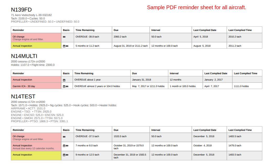 pdf reminder sheet