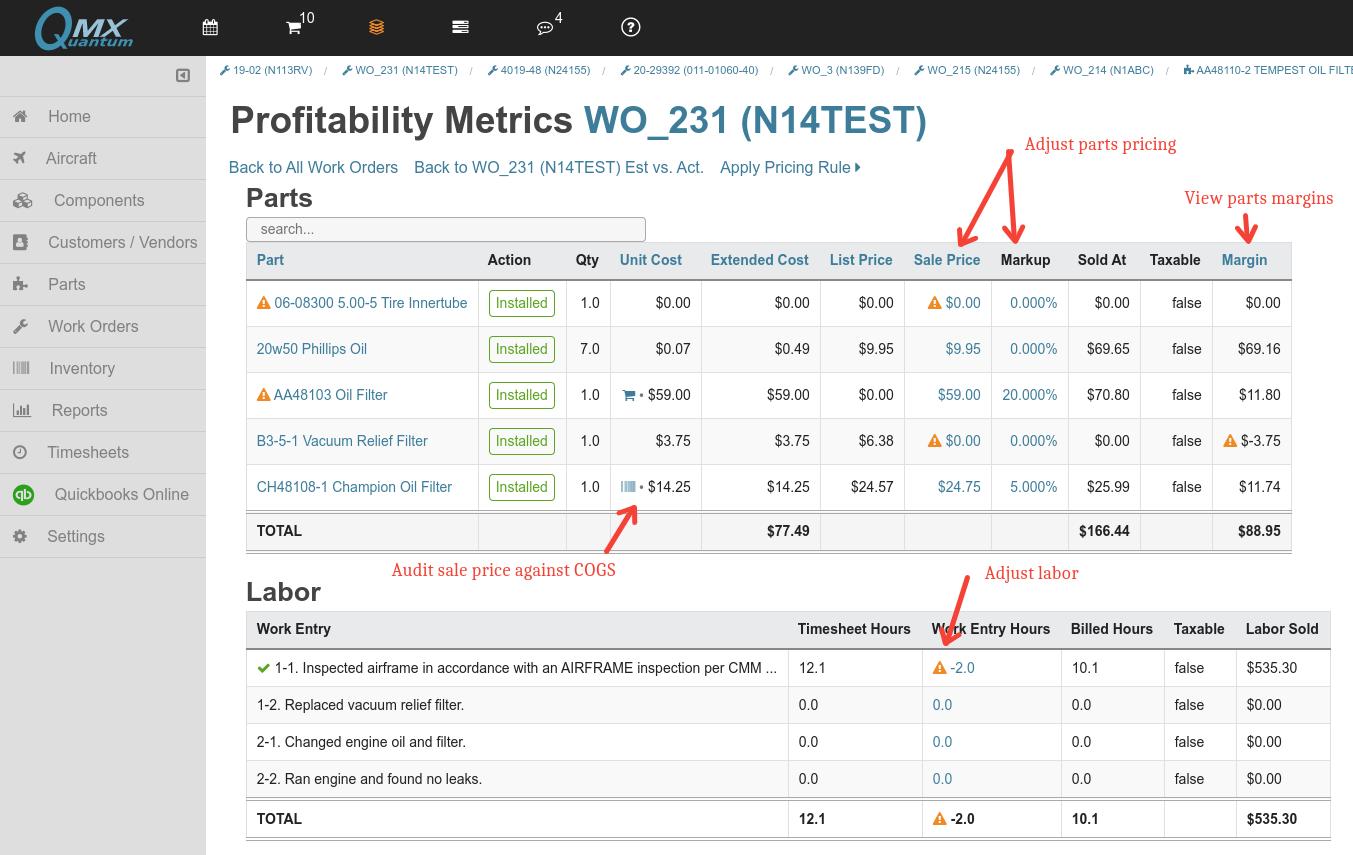 profitability metrics sample